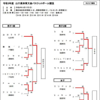 〔大会結果〕R3山口県体育大会(一般の部)
