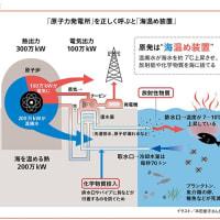 明日に向けて(1962)原発から命を守るために9-原発は温暖化対策には全く貢献してないどころか海を直に温めている
