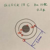 オールシーズンこれ一丁 東京マルイ 電動ハンドガン GLOCK-18Cのレビュー