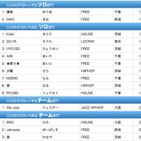 【詳細】10.16開催D.START/CREATIONオンライン全国予選