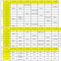 〔U12リーグ〕R2 山口県U12リーグ戦 西部地区第1節終了