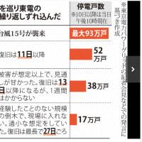 千葉県 停電 被災者「あきれた」「県外避難も」 東電説明二転三転