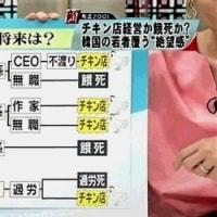 ゴミクズ紙幣ウォン、5流通貨ウォン。そして、コリアン若者の将来は?・・・
