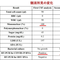 新型コロナウイルス感染症COVID-19:最新エビデンスの紹介(9月26日)