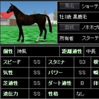 3歳牡馬引退→全体公開→え・・・Σ(゜Д゜)!?