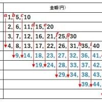 中学入試問題R2(10)[開成中]