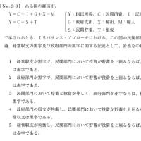 収支均衡~特別区・マクロ・2021 No.30