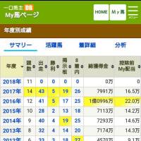 2017年のまとめ→[5-6-3-29]