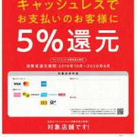 横浜 大口通商店街 糸川メガネ キャッシュレス5%還元対応しております。