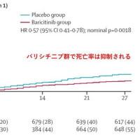 新型コロナウイルス感染症COVID-19:最新エビデンスの紹介(9月11日)