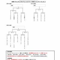 [大会中止]第4回山口県社会人連盟会長杯(2部・3部)