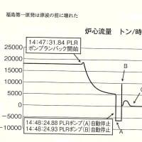 福島第一原発は津波が来る前に壊れていたか?(2)