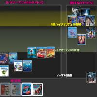 ピクサーアニメの3D映像について...