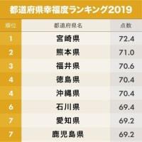都道府県「幸福度」ランキング2019【完全版】