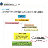 【民事責任】造影剤の誤投与事故で民事の賠償が決着。遺族は「医療安全についての提言」を病院へ提示(国立国際医療研究センター病院)