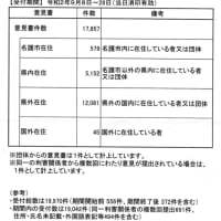 辺野古・設計変更申請に提出された意見書の受付総数は 19,970件! 前回の6倍近くにもなった。