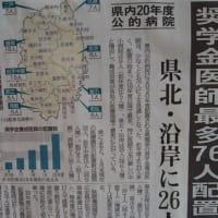 岩手県の奨学金医師最多76人配置!