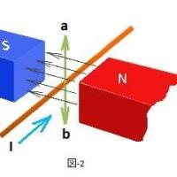 TOITAの「航空無線通信士受験塾」第24期受験直前講座 (5)フレミングの法則の解答