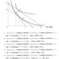 代替効果・所得効果~特別区・ミクロ・2021 No.21