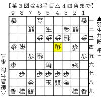 2020王座戦 挑戦者決定トーナメント 羽生九段-飯島七段 その2