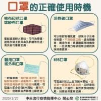 台湾 光南大枇發 マスクを50万枚無料配布