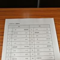 1月19日㈰ 弥栄高校練習試合