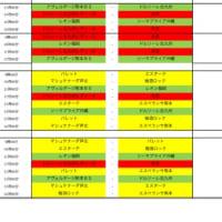 ビーチサッカー九州リーグ本日開催!