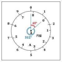 中学入試問題R2(17)[灘中]