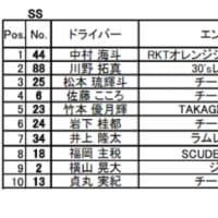 2020 SL神戸シリーズ 第5戦 SSクラス 決勝