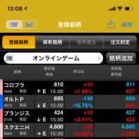 株式投資🤗 オルトプラス大暴落