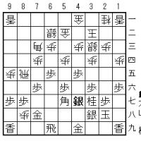 大山将棋問題集20210617