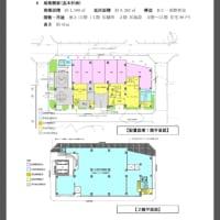 大田区の財産の交換で事業者に莫大な開発利益 大田区と大田区議会は、区の土地にマンション建設許してよかったか?