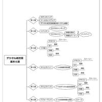 デジタル紙芝居教室ー基本コース(全6講)