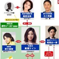 テレビ Vol.275 『ドラマ 「知らなくていいコト」』