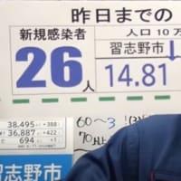 ワクチン廃棄事故について「市長ニュース」で一言もふれない宮本市長