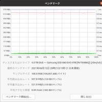 4TB SSDを買ってしまった