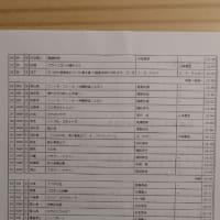 奈良県アンサンブルコンテスト