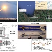 原子力エンジン巡行ミサイルの巻