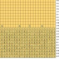 部内リーグ消化2 & 将棋プログラム