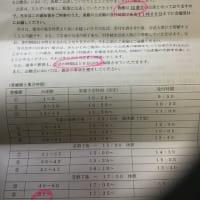 羽田空港飛行ルート変更に関る制限表面の変更に関する公聴会で公述します【10月29日】