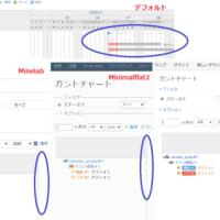 [#redmine4.1.1][#theme]redmine4.1.1でthemeの稼働検証する