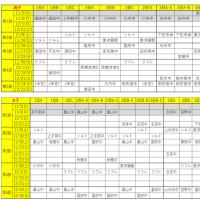 〔U15リーグ〕令和元年度U15リーグ戦(12/3)