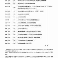 忘れ去られた髙島屋呉服店大阪長堀店 02