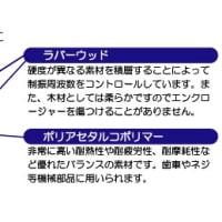 疑似バックロードホーンで低域増強は可能か!? vol.12