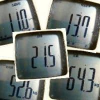 体重増加の分筋肉量が増えてるけど…