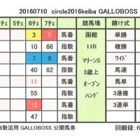 GALLOBOSS 0710(日)3連単千倍獲り偏