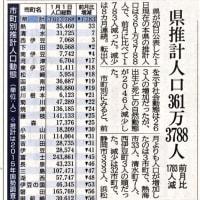 静岡県の人口の推計!