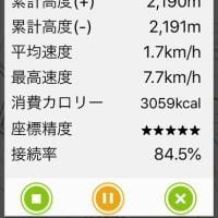 天狗塚~三嶺(その2)