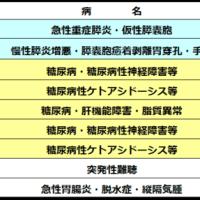 祝・退院(´・ω・`)