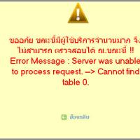 タイのデモは収束だけど・・・